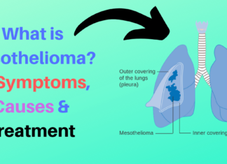What is Mesothelioma_ Its Symptoms, Causes & Treatment